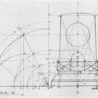 Мемориальная доска-стела крейсера «Аврора». Схема пропорций стелы по закону «золотого сечения»