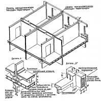Рис. 6 Конструктивная схема крупнопанельных домов серии К-7