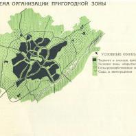 Ташкент. Схема организации пригородной зоны